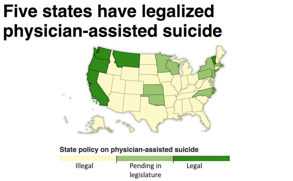 states legal suicide