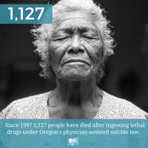 20 Years with Oregon's Assisted Suicide Law